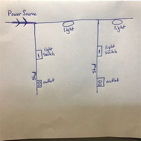 Electrical What The Proper Safe Wiring Two