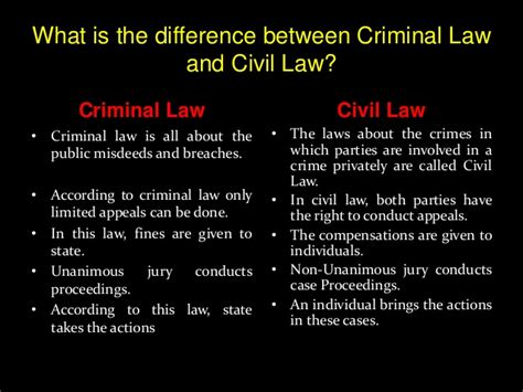 What Is Deifference Between Criminal Law And Civil Law?. Step By Step Resume Guide Template. Web Spreadsheet Open Source. Rejection Letter Template For Job Applicants. Best Resume Format For Executives. Photoshop Templates. Resume Templates Australia Download Template. Sample Lawn Care Contracts Template. Invitation Template Download Free Template