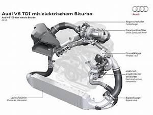 Fiabilité Moteur 2 7 Tdi Audi : audi teste un moteur v6 biturbo lectrique ~ Maxctalentgroup.com Avis de Voitures