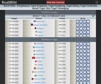 pengeluaran togl hk data keluaran togel hk pengetahuan data pengeluaran nomor hk sgp