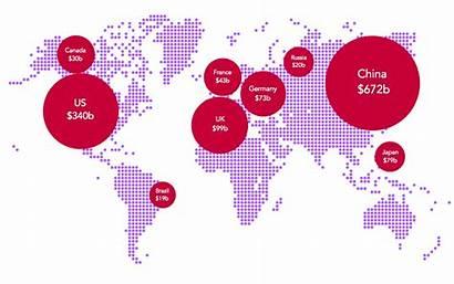 Ecomm Market Trillion Why