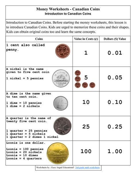 money worksheets for 2nd grade money worksheets