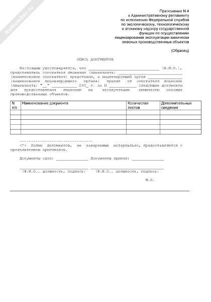опись документов в трудовую инспекцию образец
