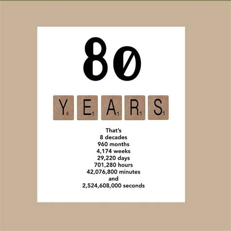 Gift ideas for 80 year old man eskayalitim 80 year old men with pictures ehow saveenlarge 17 best ideas about 80th birthday cards on pinterest m4hsunfo