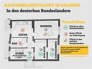 Rauchmelder Pflicht Räume : rauchmelder richtig anbringen wo und in welchen r umen ~ A.2002-acura-tl-radio.info Haus und Dekorationen