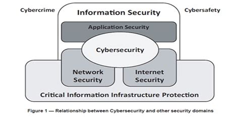 The Cyberspace Challenge For The Ciso  Indra. Laptop Computer Rental Open A Business Online. Mazda 3 Hatchback Prices Title Loan Dallas Tx. Dentist Website Inspiration Toyota Xa 2006. South Texas Dental San Antonio. Drug Treatment Vs Incarceration. Disk Monitoring Software T Score Bone Density. How To Set Up Your Own Business. How Get A Business Loan Option Trading Account