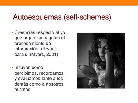 si鑒e social de psicología social autoconcepto e identidad