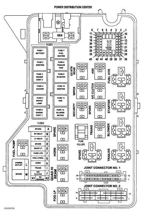2015 dodge ram 2500 fuse box diagram product wiring