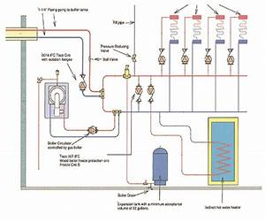 Wiring Diagram Wood Furnace