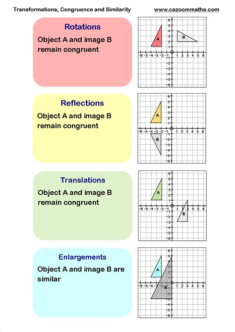 transformations congruency and similarity classroom math math worksheets transformations