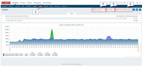 How Add Node Zabbix Server For Monitoring Zgeek