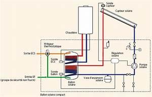Raccordement Electrique Chauffe Eau : changer chauffage gaz en electrique chaudiere electrique ou gaz traiteurchevalblanc ~ Nature-et-papiers.com Idées de Décoration