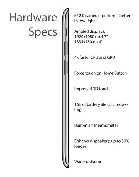 iphone 7 specification this ipod touch and iphone 3g inspired iphone 7 concept