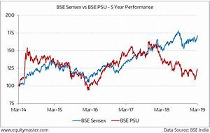 Psu Stocks Perpetual Value Traps Chart Of The Day 14