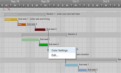 gantt chart templates excel    spreadshee