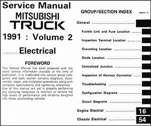 1991 Mitsubishi Truck Repair Shop Manual Set Original