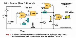Fox And Hound  Wire Tracer