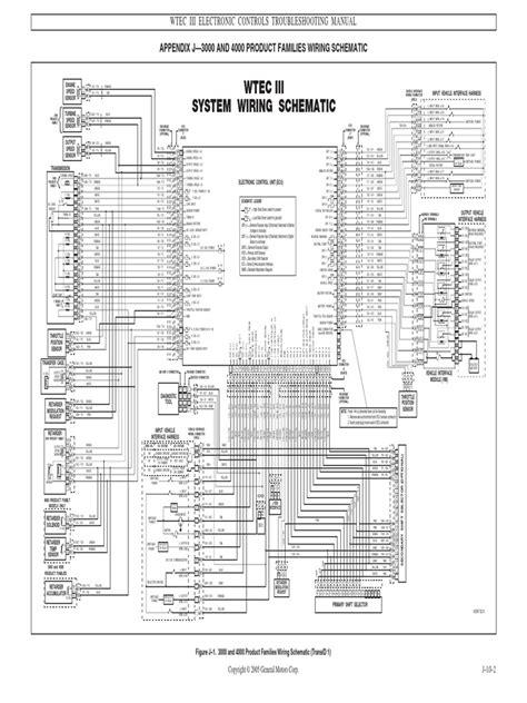 3 Wire Schematic Wiring Diagram by Wtec Iii Wiring Schematic