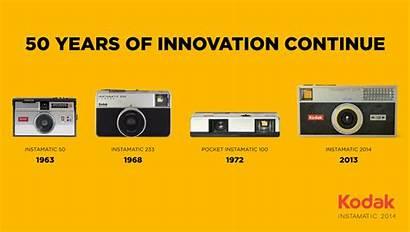 Kodak Camera Instamatic Phone Moment Missed Offer