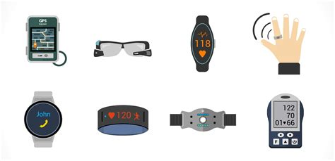 A Periodic Table Of Wearable Technology