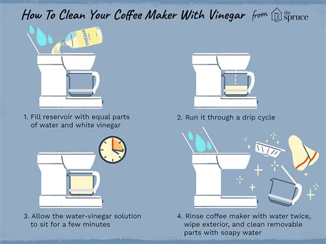 Let the vinegar solution settle in the jar for about 15 minutes. Best Way To Clean Coffee Pot   MyCoffeepot.Org
