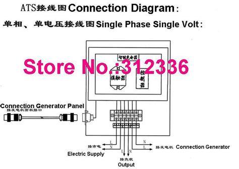 saturn l100 wiring diagram toyota land cruiser wiring