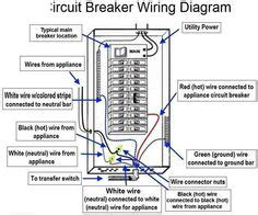 Images About Electrical Components Pinterest