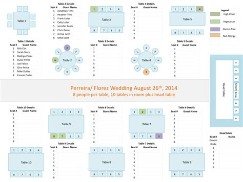 wedding planners tools powerpoint template  seating