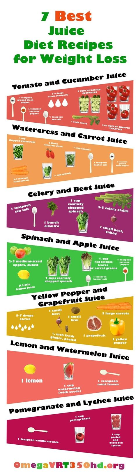 juice loss weight recipes diet juicing infographic tasty simple cleanse detox easy para visual emagrecer drink health sucos fast juices