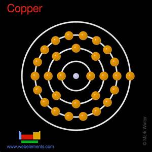 Webelements Periodic Table  U00bb Copper  U00bb Properties Of Free Atoms