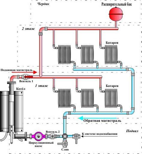 Тепловые трубы видеоинструкция по монтажу своими руками особенности изделий для отопления принцип действия цена фото
