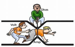 Ohm U2019s Law  Diagnosing Todays Car Problems