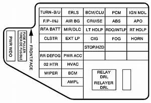 88 Cavalier Fuse Box Diagram 25780 Netsonda Es