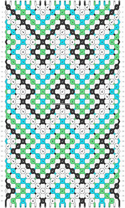 Pattern Patterns Normal