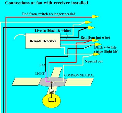 Wiring Diagram Remote Ceiling Fan by Converting An Existing Ceiling Fan To A Remote