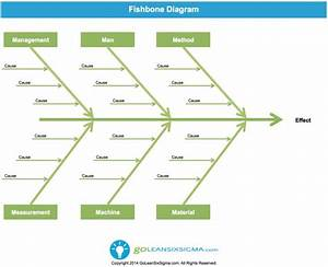 119 Best Images About Lean Six Sigma Templates On