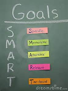Learning Goals Success Criteria