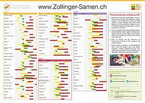 Aussaatkalender 2017 Pdf : zum herunterladen der praktische aussaatkalender zollinger samen ~ Whattoseeinmadrid.com Haus und Dekorationen