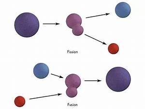 What Is The Difference Between Nuclear Fusion And Nuclear