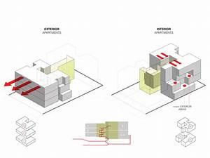 Green Core    Agi Architects