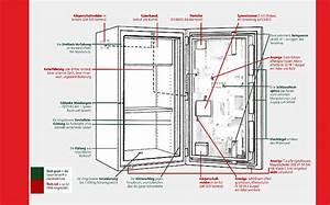 Tür Zusätzlich Sichern : tresorbeschreibung vvt tresore ~ Whattoseeinmadrid.com Haus und Dekorationen