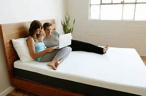sleep delivered the best online mattresses reviewed and With best bed size for couples