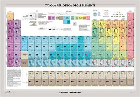 tavola periodica in italiano libro tavola periodica degli elementi libreria