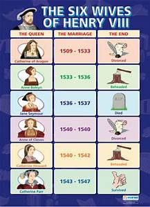 The Six Wives Of Henry Viii History Educational School