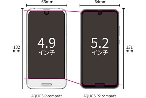 the sharp aquos r2 compact is the dual notch phone