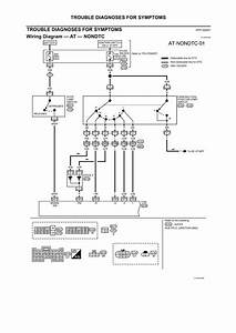 Renault Zoe Wiring Diagram Gearbox