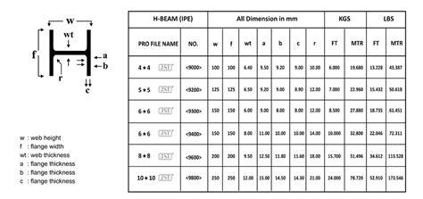 weight calculator sulson international