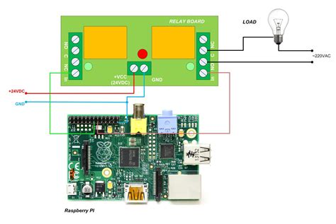 relay card   channels  raspberry pi arduino pic