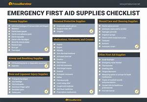 9 Things to Have in Your First Aid Kit for Treating Burns