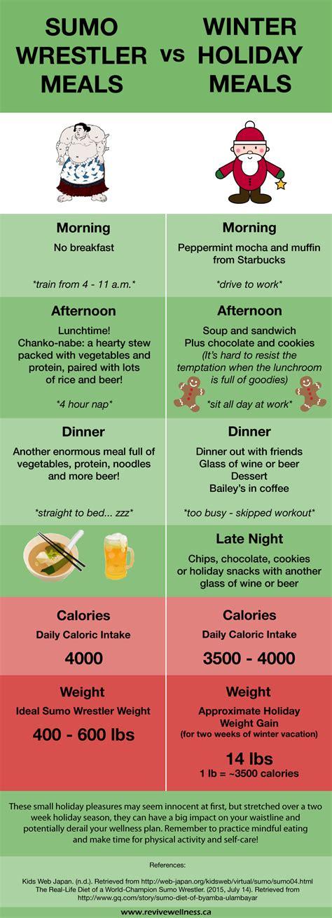 sumo wrestler meals vs meals revive wellness